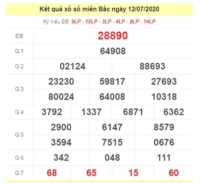 Tính tổng các chữ số trong giải đặc biệt để chọn số